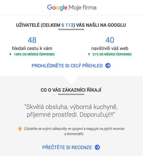 Statistiky Google Moje firma